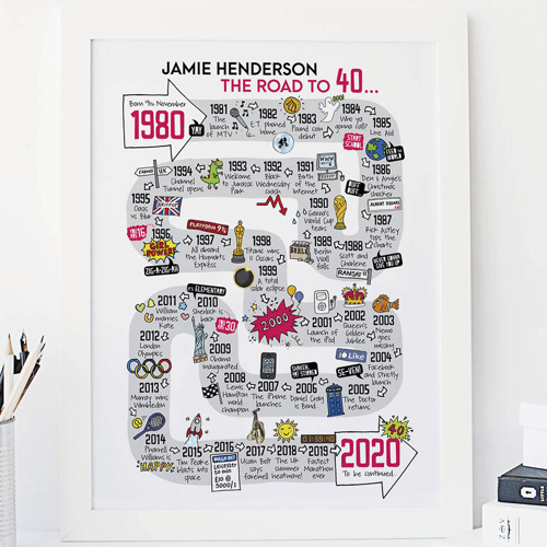 an image of a 40th birthday personalised print titled 'the road to 40'