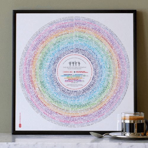 an image of a personalised Beatles typography print