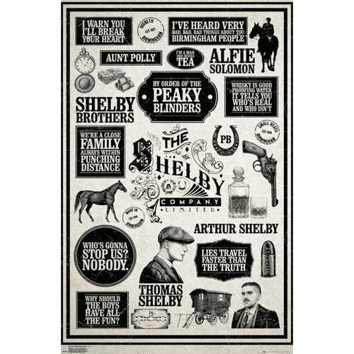 an image of a Peaky Blinders infographic large wall poster