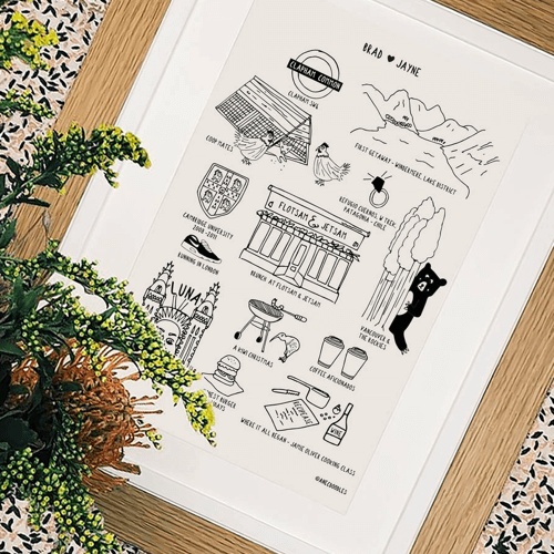 an image of a personalised relationship illustration print