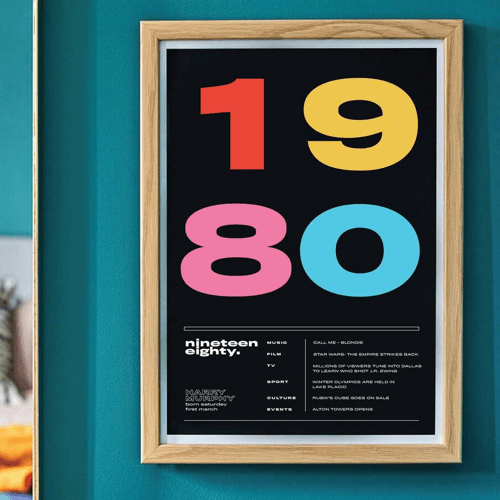 an image of a personalised retro special date of birth print